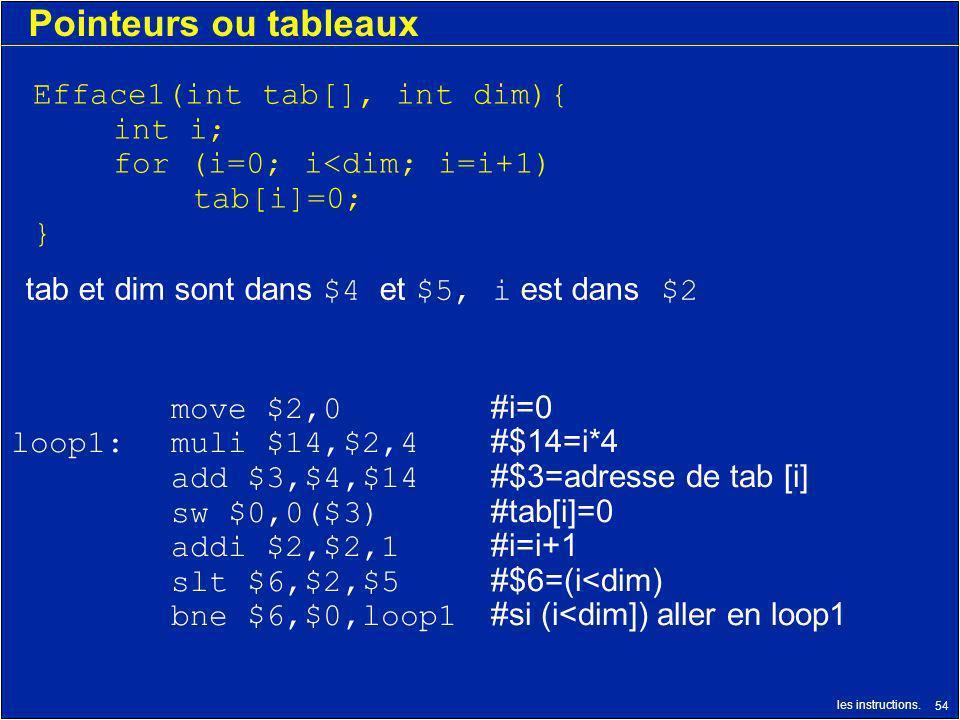 Pointeurs ou tableaux Efface1(int tab[], int dim){ int i;